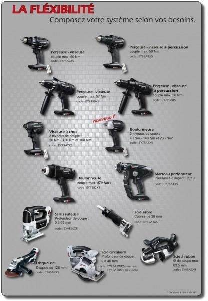 Photo 2 FLEXBOX est l'ensemble de machines électroportatives qui vous correspond. - Choisissez le nombre de machines que vous souhaitez. - Choisissez les machines parmi les 13 modèles proposés. - Choisissez le type de batteries : 3.0 ou 5.0 Ah - Profitez du cadeau associé !   Un vrai kit qui s'adapte à vos besoins ! - ALSAFIX