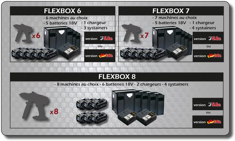Photo 1 FLEXBOX est l'ensemble de machines électroportatives qui vous correspond. - Choisissez le nombre de machines que vous souhaitez. - Choisissez les machines parmi les 13 modèles proposés. - Choisissez le type de batteries : 3.0 ou 5.0 Ah - Profitez du cadeau associé !   Un vrai kit qui s'adapte à vos besoins ! - ALSAFIX