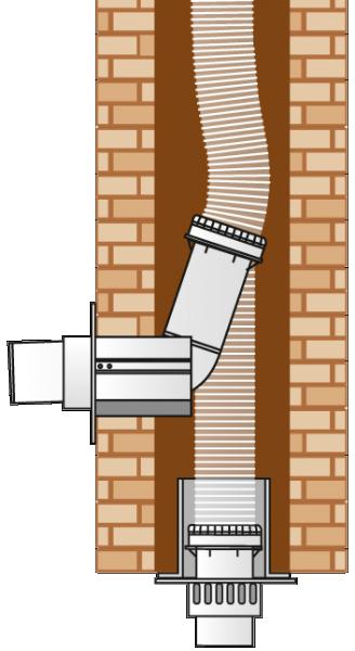 Photo 4 La configuration Rénolux permet de réutiliser un ancien conduit de fumée ou de ventilation pour l'implantation d'un conduit de chaudière étanche. Le kit 2en1 Renolux, permet de réaliser une installation entrée murale ou une installation entrée plafond grâce à un système ingénieux en bas de colonne. - UBBINK FRANCE
