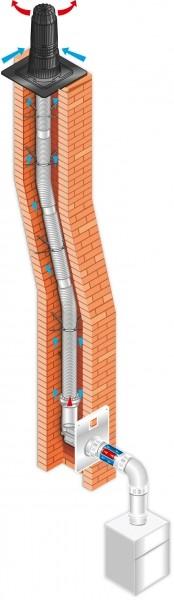 Photo 3 La configuration Rénolux permet de réutiliser un ancien conduit de fumée ou de ventilation pour l'implantation d'un conduit de chaudière étanche. Le kit 2en1 Renolux, permet de réaliser une installation entrée murale ou une installation entrée plafond grâce à un système ingénieux en bas de colonne. - UBBINK FRANCE