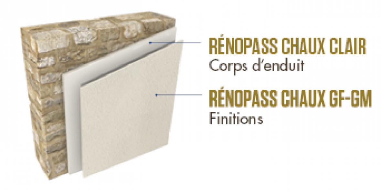 Photo 2 Enduit de parement minéral riche en chaux pour la décoration des façades et des murs intérieurs de tous types de bâtiments. Idéal pour la rénovation des maçonneries anciennes. Disponible en grain fin (GF) et en grain moyen (GM), en sac de 25 kg. - VPI - VICAT PRODUITS INDUSTRIELS