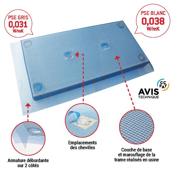 Photo 2 Le Système ECAP® est un procédé d'Isolation Thermique par l'Extérieur (ITE) avec des plaques en polystyrène semi-finies pour une mise en œuvre facile et simplifiée. La première passe de la couche de base, le marouflage de l'armature et l'emplacement des chevilles sont réalisés directement en usine. Les plaques ECAP® sont donc livrées avec une couche de sous-enduit, ce qui supprime les étapes du ragréage initial, de pose et marouflage de l'armature de fibres de verre lors du chantier. - EDILTECO FRANCE