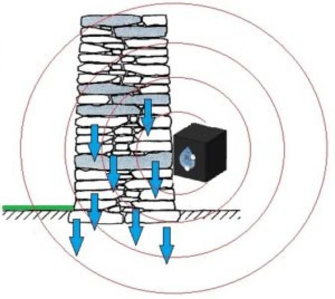 Photo 4 Pour traiter, la remontée capillaire à son origine, BFL France met à votre disposition son propre système IPG (Inverseur de Polarité Géomagnétique). Utilisant seulement l'énergie des champs électromagnétique, ce système géomagnétique inverse la polarité des molécules d'eau pour stopper toutes les remontées d'eau par capillarités. Couvrant un rayon de 5 m( IPG 10), 10m(IPG20) et 15m(IPG30), l'IPG est parfait pour assécher les murs par évaporation naturelle entre 18 et 36 mois. - BFL FRANCE