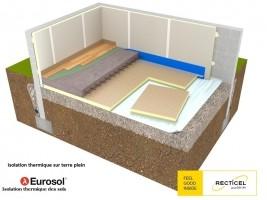 Bizidil RECTICEL-EUROSOL - Le panneau isolant pour tous les sols
