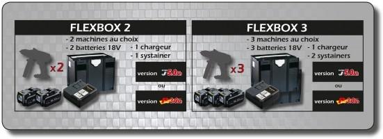 Bizidil ALSAFIX-FLEXBOX 2 et 3 appareils
