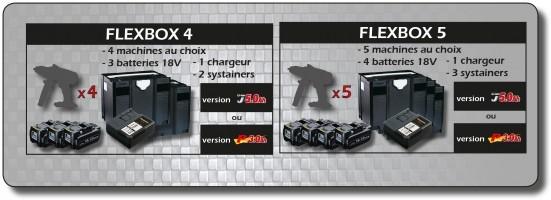 Bizidil ALSAFIX-FLEXBOX 4 et 5 appareils