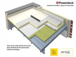 Bizidil RECTICEL-POWERDECK - Panneau isolant toitures bac acier